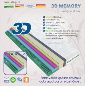 3D Memory www