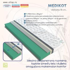 Medikot www