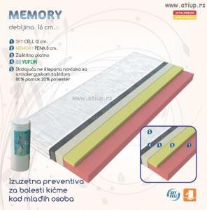 Memory www