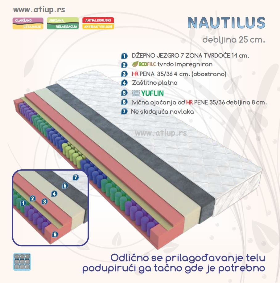 Nautilus www