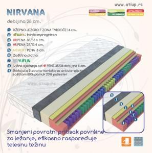 Nirvana www