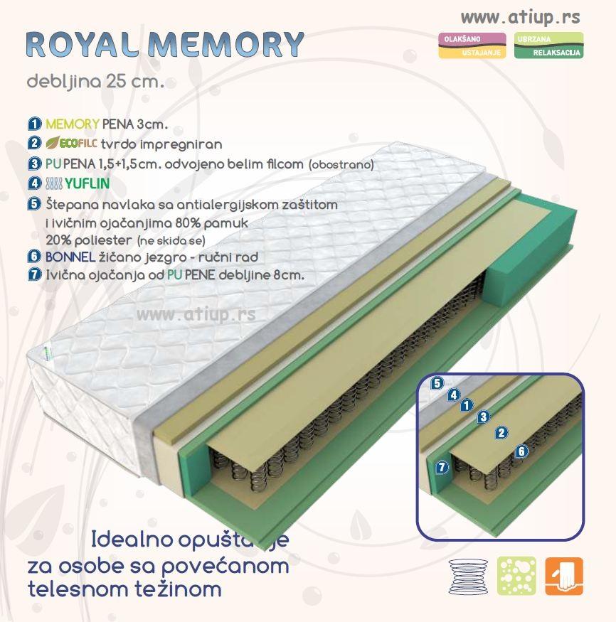 Royal Memory www